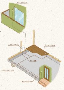 ダストバース システムイメージ